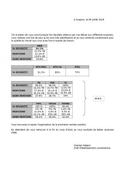 Résultats examens session 2018
